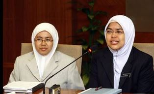 Female Lawyers in Sharia Court in Malaysia