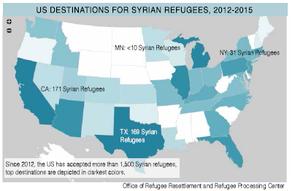 US Destinations for Syrian Refugees 11122015