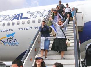 Jews returning to Israel smaller
