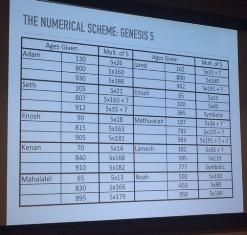 Numerical Scheme Slide smaller