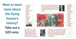 The Aussie 20 dollar note features John Flynn the Presbyterian Pastor smaller
